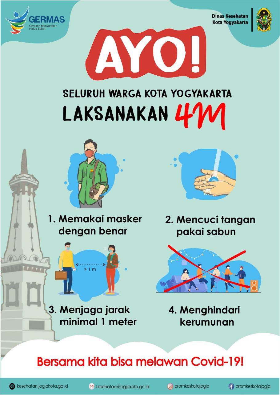 Gerakan 4M
