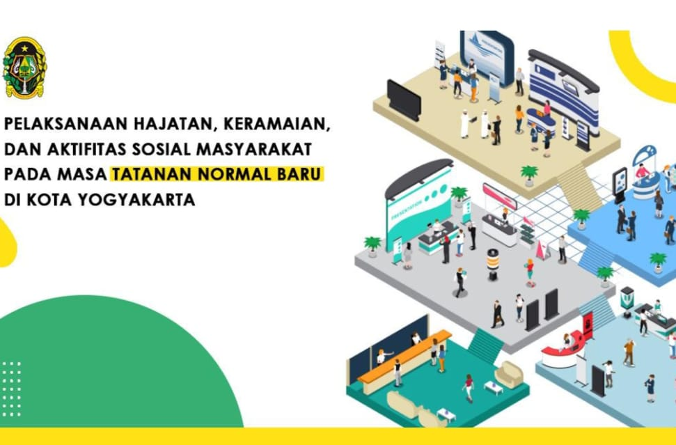 Pelaksanaan Hajatan, Keramaian dan Aktivitas Sosial Masyarakat Pada Masa Tatanan Normal Baru Di Kota Yogyakarta