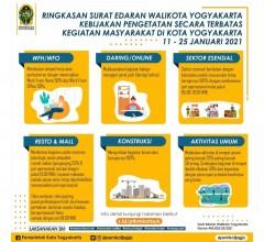 Kebijaka Pengetatan Secara Terbatas Kegiatan Masyarakat di Kota Yogyakarta