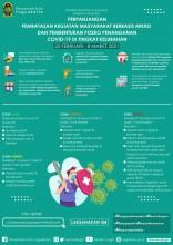 Instruksi Walikota Yogyakarta No. 3 Tahun 2021